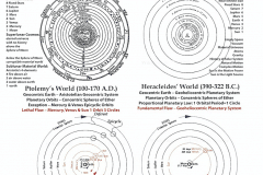 12-1-Astronomical-Systems_Charts-Drawings-Graphs
