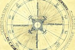 12-3-The-Seasons_2_Charts-Drawings-Graphs