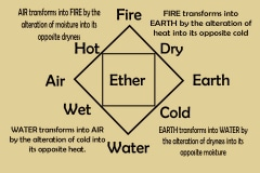 2-The-Four-Elements_Charts-Drawings-Graphs