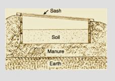 60_Garden-Tools-Equipment_Section-Thru-Hot-Bed